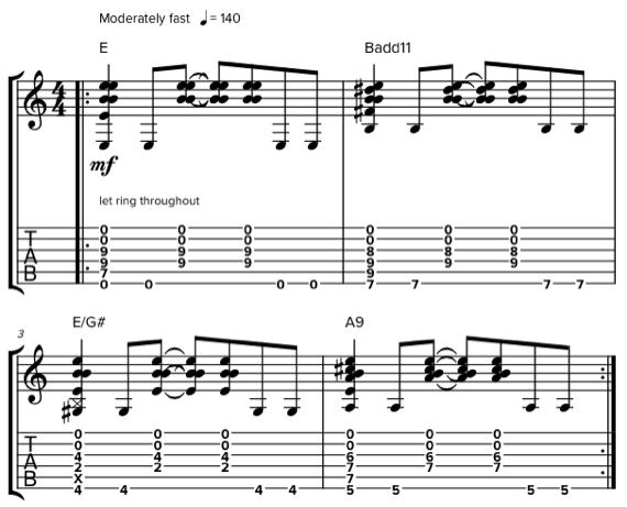 Табы и ноты Rush