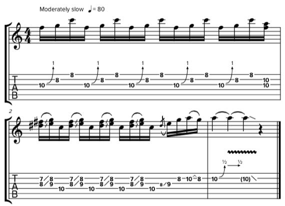 Рок-н-ролльный блюз на гитаре