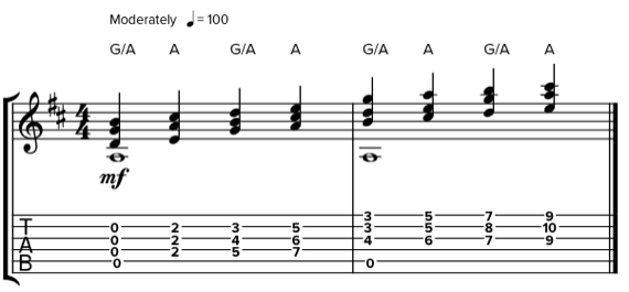 Теория музыки для гитары