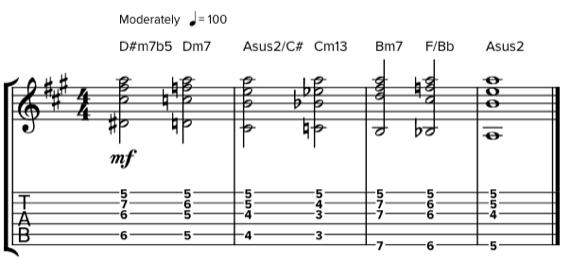 Техника обратного педального тона на гитаре