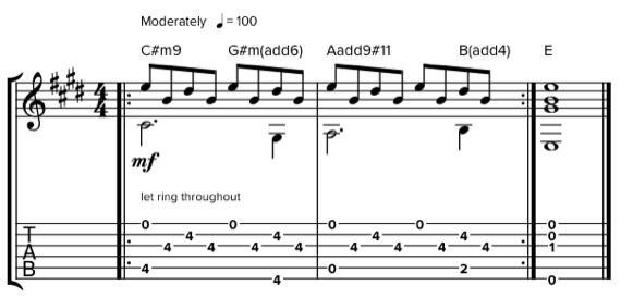 Гитарный рифф в стиле поп-рок