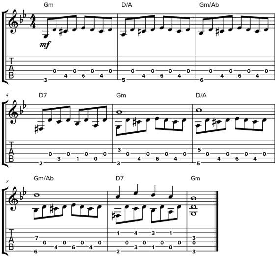 Ноты для гитары скачать