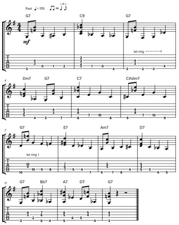 Хроматические ритм партии в блюзе