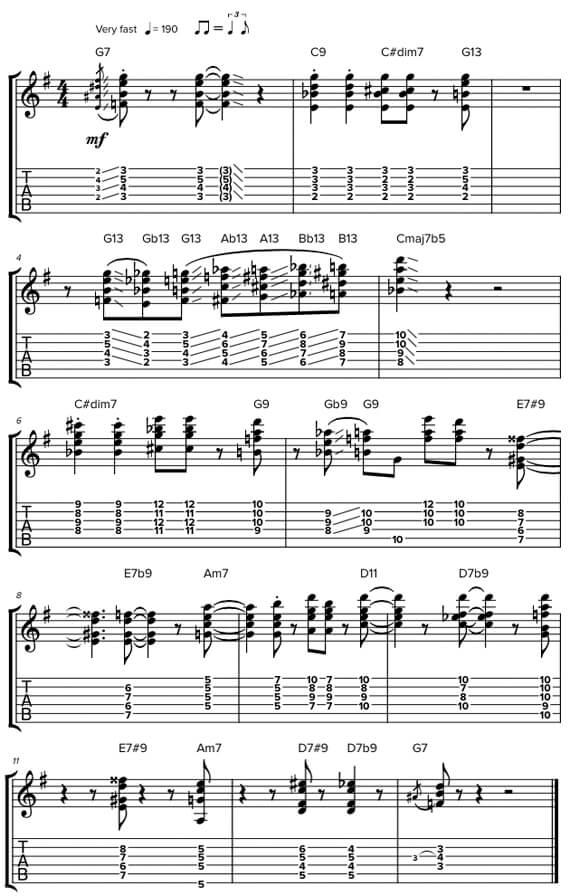 Табы и ноты блюзовой ритм гитары