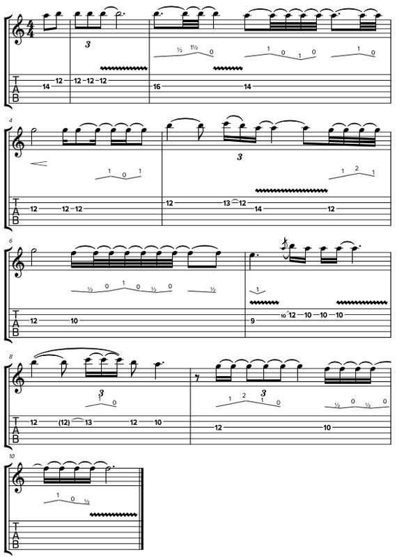 Ноты для гитары Kalimanku Denku