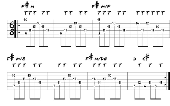 Мелодия тэппингом и аккорды на гитаре