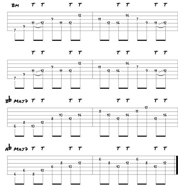 Научиться играть тэппингом на гитаре