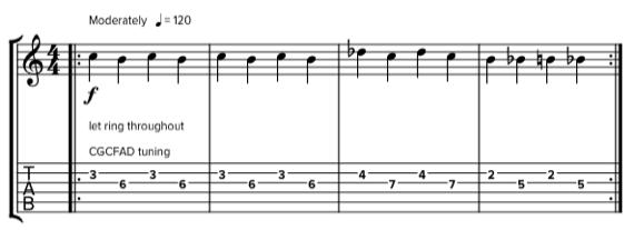 Интервалы periphery на гитаре