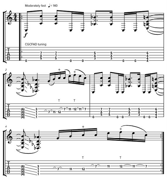 Риффы и табы для гитары в стиле djent