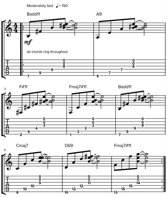 Ноты открытого аккорды Е