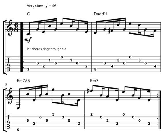 Интересные мелодии на гитаре с открытыми струнами