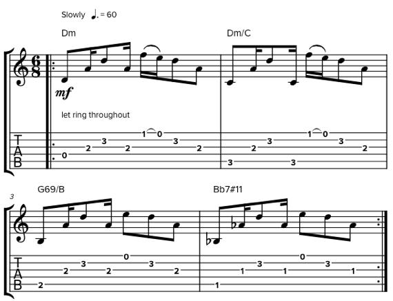 Красивые мелодии на гитаре с открытыми струнами