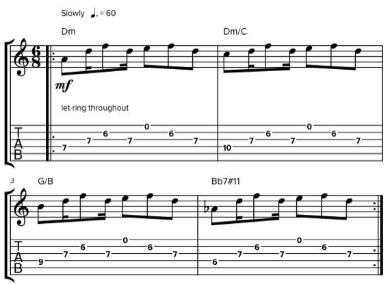 Аккорды с открытыми струнами на гитаре и электрогитаре