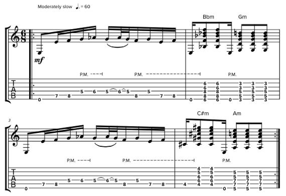 Крутые гитарные риффы скачать ноты и табы