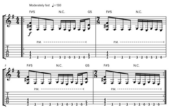 Уроки гитары Джона Петруччи