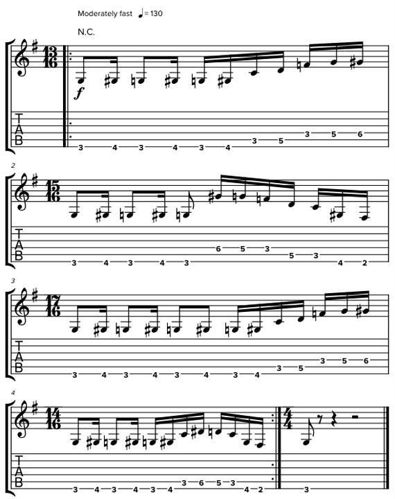 Ноты Джона Петруччи для гитары