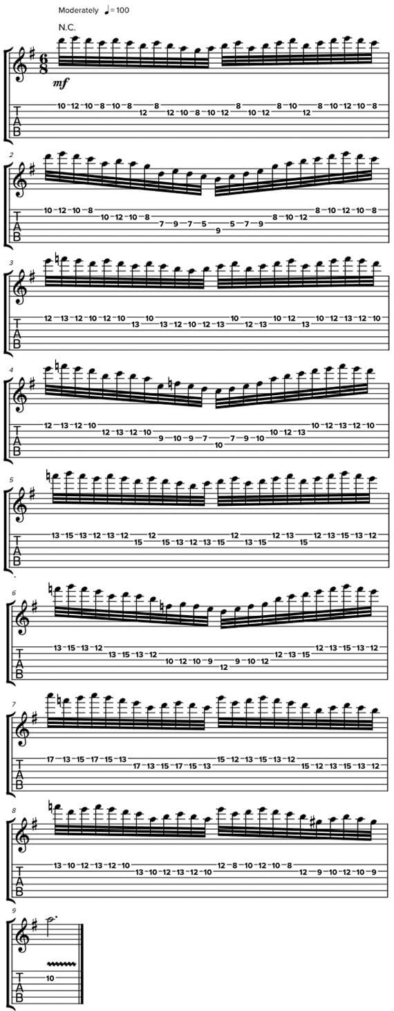 Унисонные партии гитары в терцию