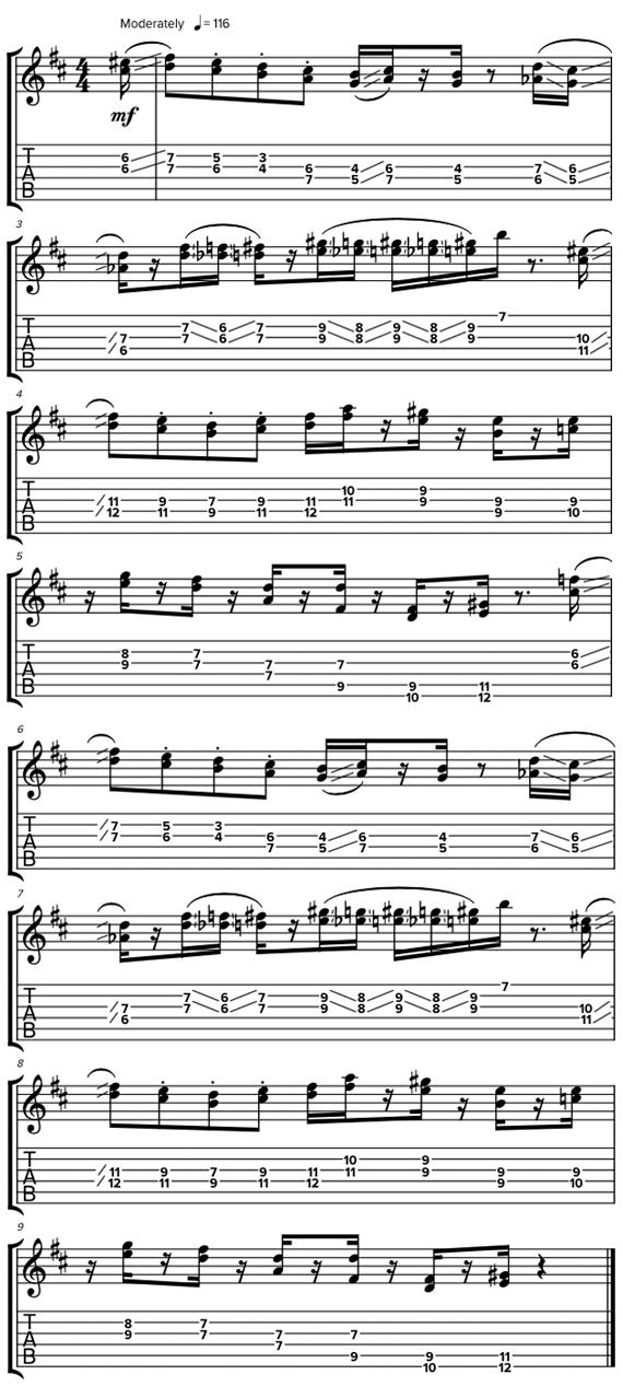 Ноты для гитары в стиле кантри и госпел