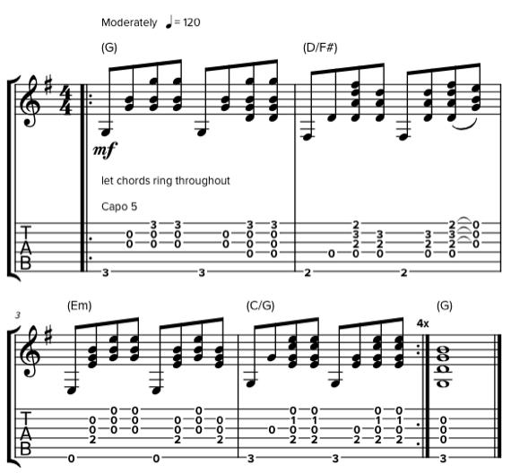 Бой пальцевым стилем на акустической гитаре