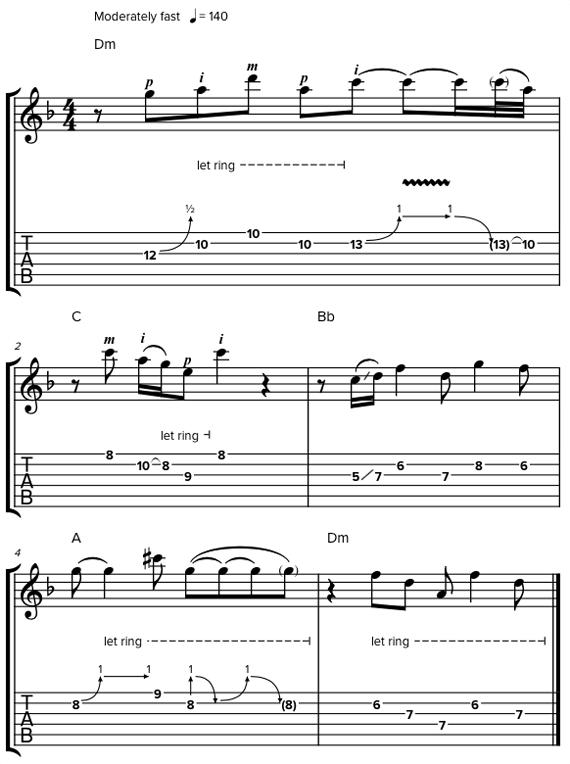 Соло пальцевым стилем на гитаре
