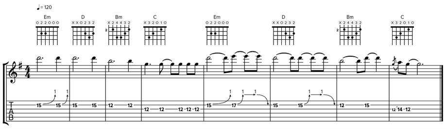 Лучшие гитарные соло табы и ноты