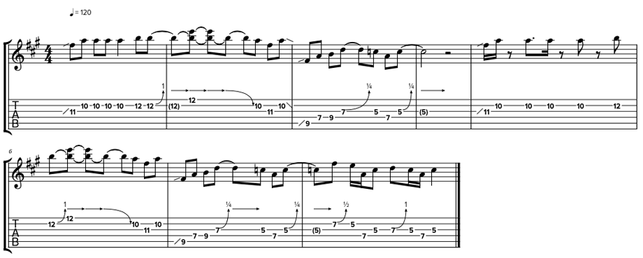 Гитарное соло разбор ноты и табы