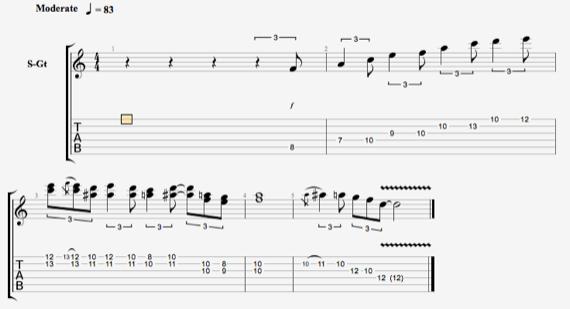 Ноты и табы медленных джазовых риффов для гитары