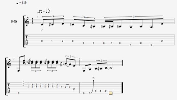Стиви Рэй Вон табы для гитары
