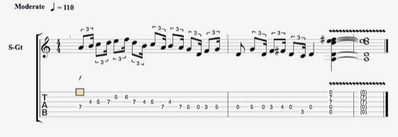 Ноты блюза для гитары