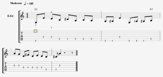 Короткие риффы для гитары в стиле кантри