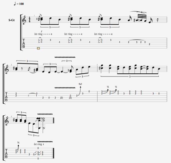 Блюзовые соло на гитаре