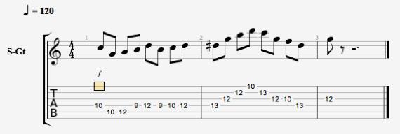 Гитарные джазовые лики