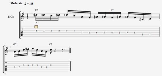 Ноты для гитары и табы