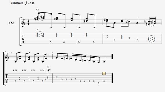 Скачать ноты для гитары в стиле кантри