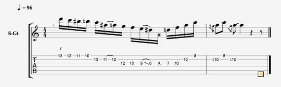 гаммы для бибопа на гитаре