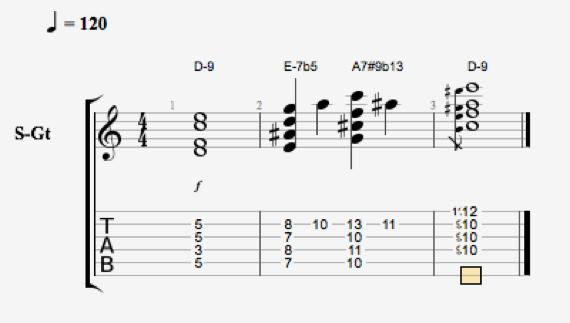 Гитарные аккорды для джаза