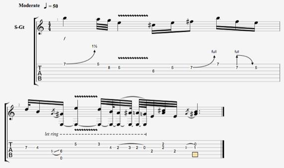 ноты блюзового соло
