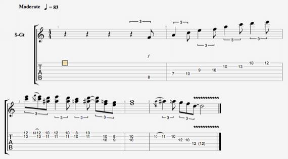 Уроки гитары в стиле джаз