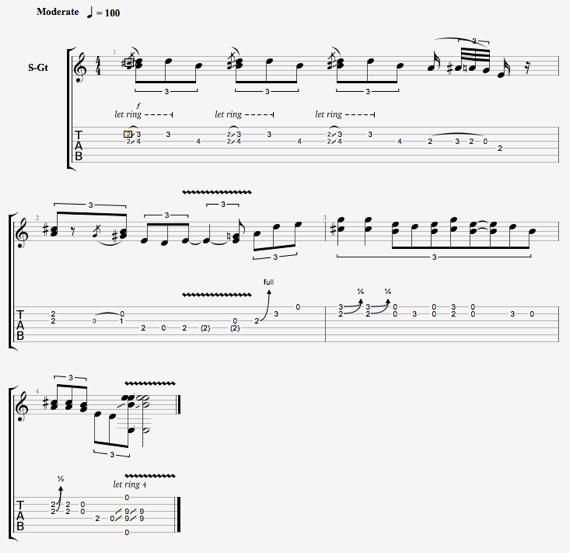 Блюзовые фразы для гитары