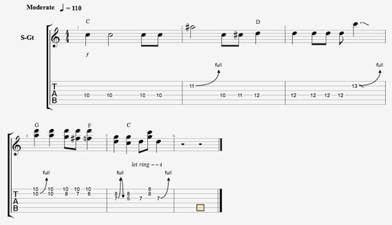 Кантри ноты для гитары