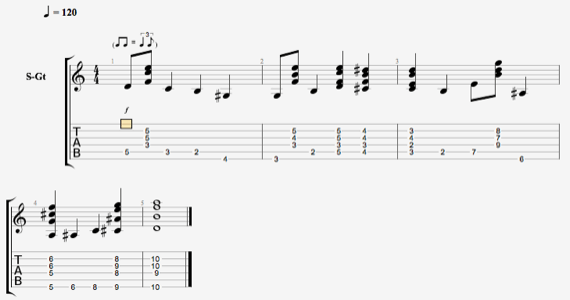 Джазовый бас шагающий ноты и табы