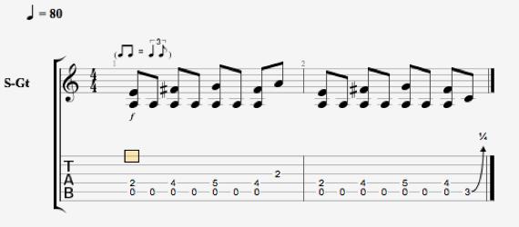 Блюзовые риффы ноты и табы