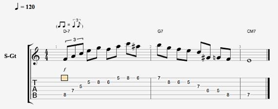 бибоп на гитаре табы и ноты
