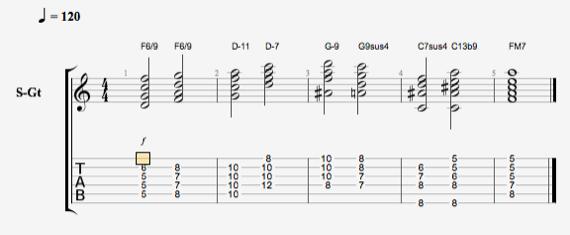 Табы и ноты аккордов для гитары
