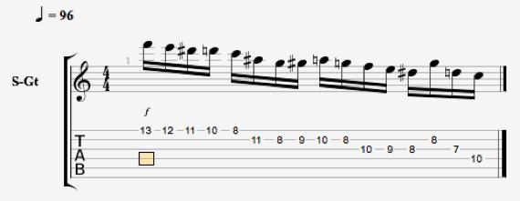 Ноты для гитары Чарли Паркера