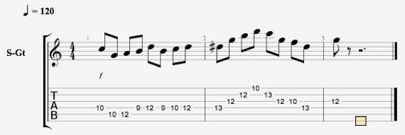 Гитарные уроки