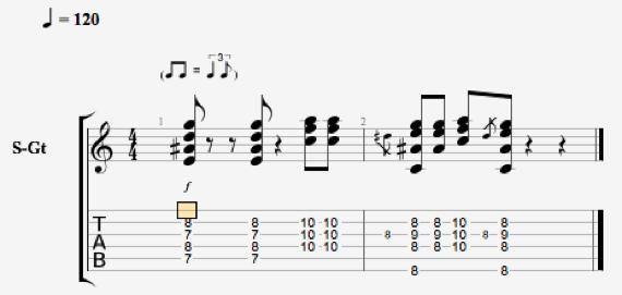 Уроки в стиле шафл на гитаре
