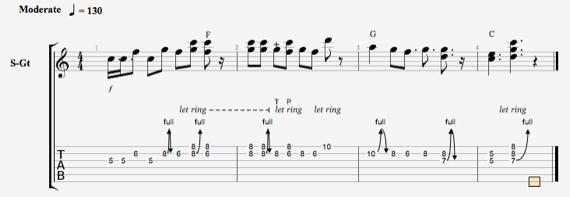 Ноты гитарные в стиле кантри