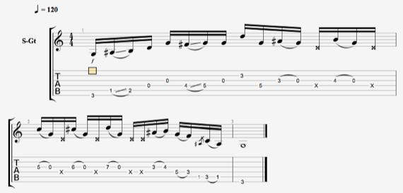 ноты кантри для гитары скачать