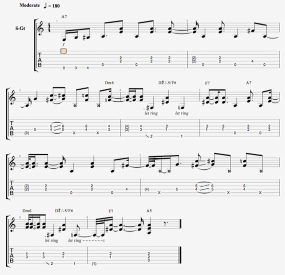 Ноты кантри на гитаре
